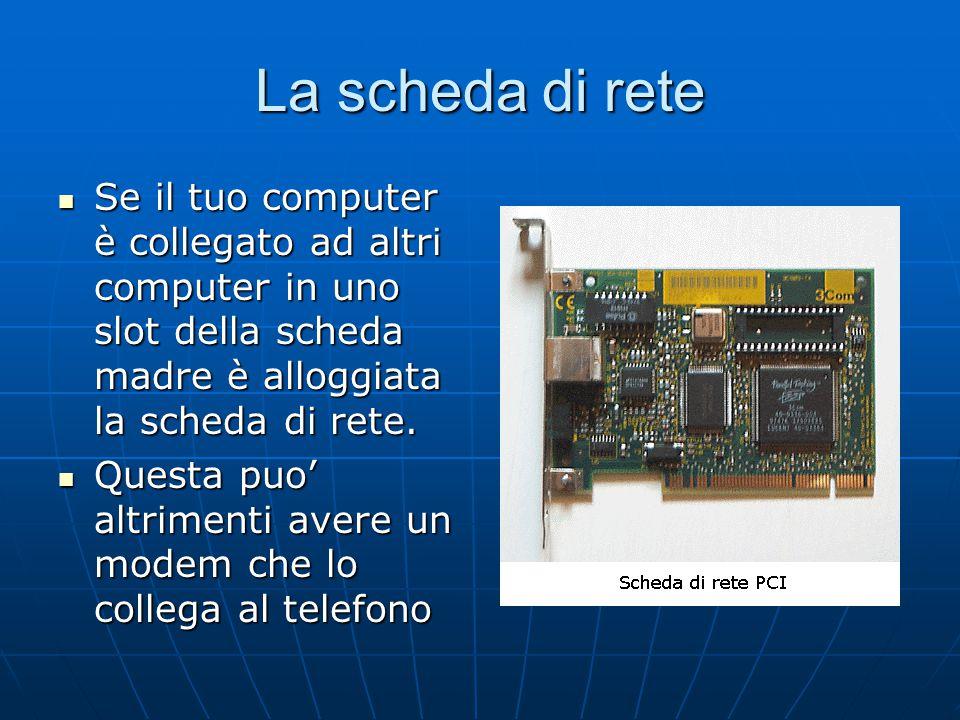 La scheda di rete Se il tuo computer è collegato ad altri computer in uno slot della scheda madre è alloggiata la scheda di rete.