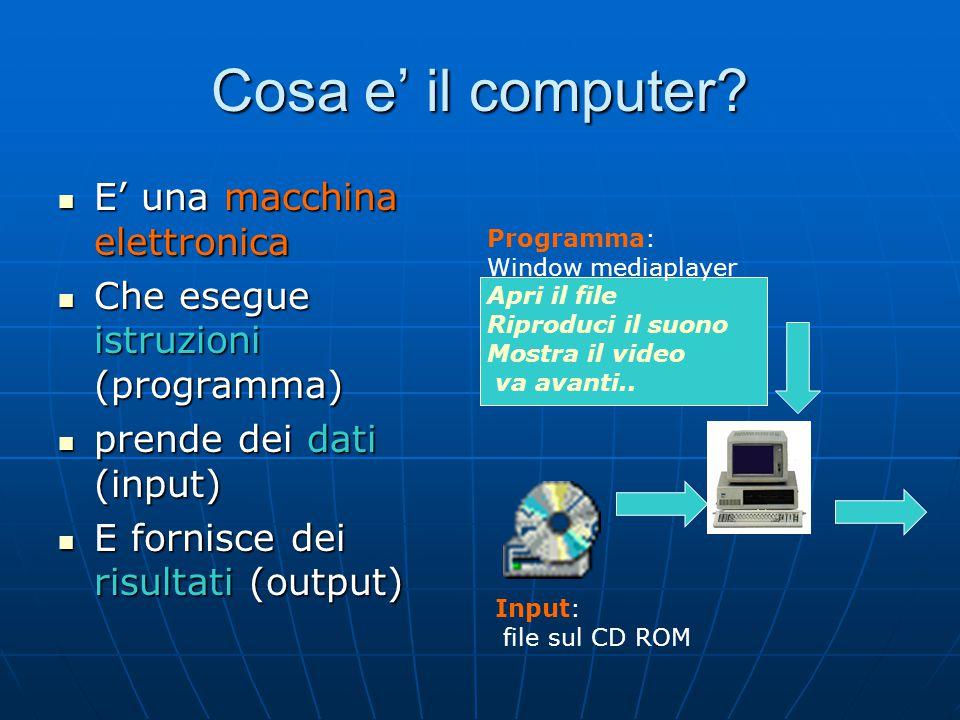 Cosa e' il computer E' una macchina elettronica