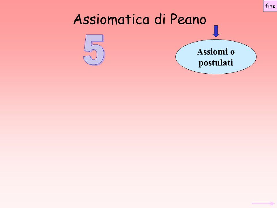 Assiomatica di Peano 5 Assiomi o postulati fine