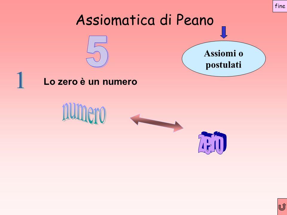 Assiomatica di Peano 5 1 numero zero Assiomi o postulati