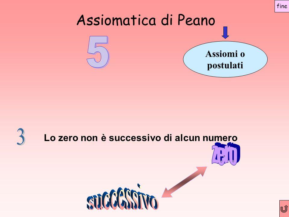 Assiomatica di Peano 5 3 zero successivo Assiomi o postulati