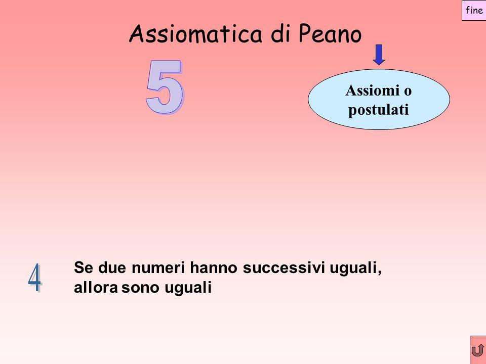 Assiomatica di Peano 5 4 Assiomi o postulati