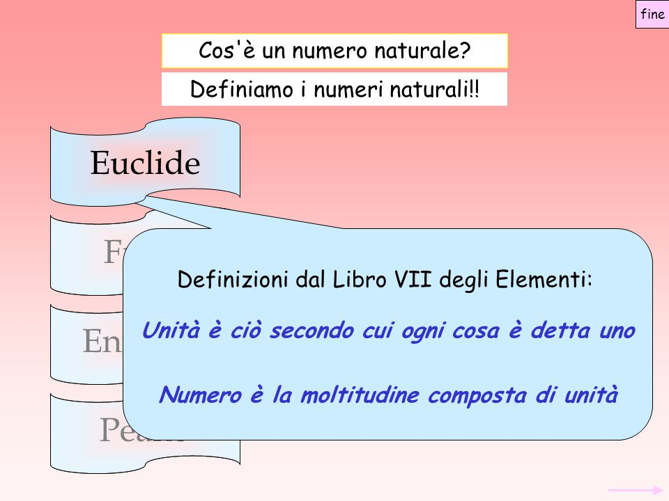 Euclide Frege Enriques Peano Cos è un numero naturale