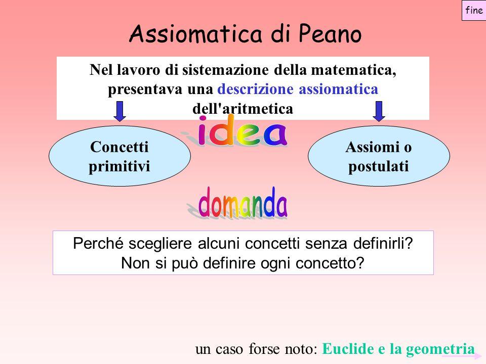 Assiomatica di Peano idea domanda