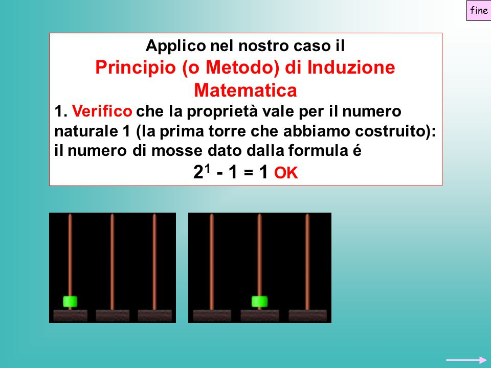 Principio (o Metodo) di Induzione Matematica 21 - 1 = 1 OK