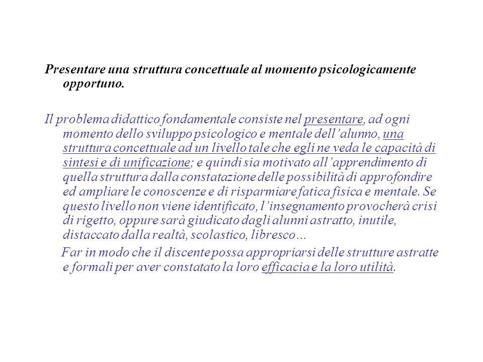 Presentare una struttura concettuale al momento psicologicamente opportuno.