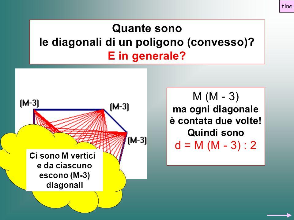 Quante sono le diagonali di un poligono (convesso) E in generale