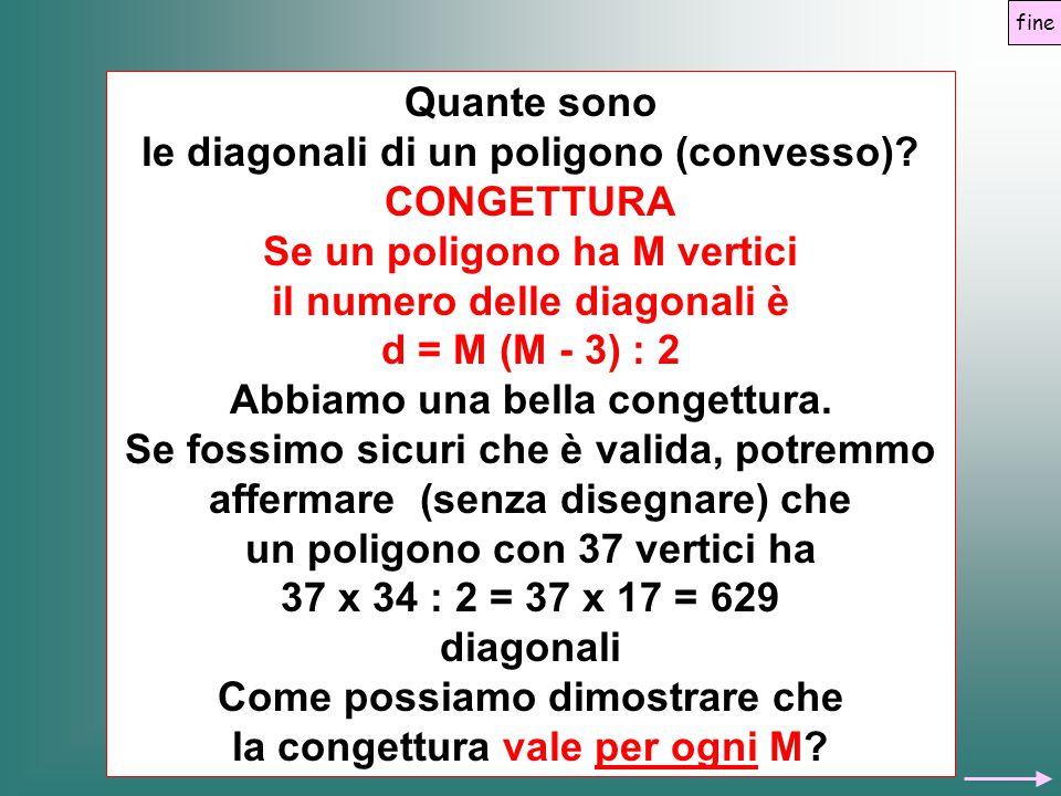 le diagonali di un poligono (convesso) CONGETTURA