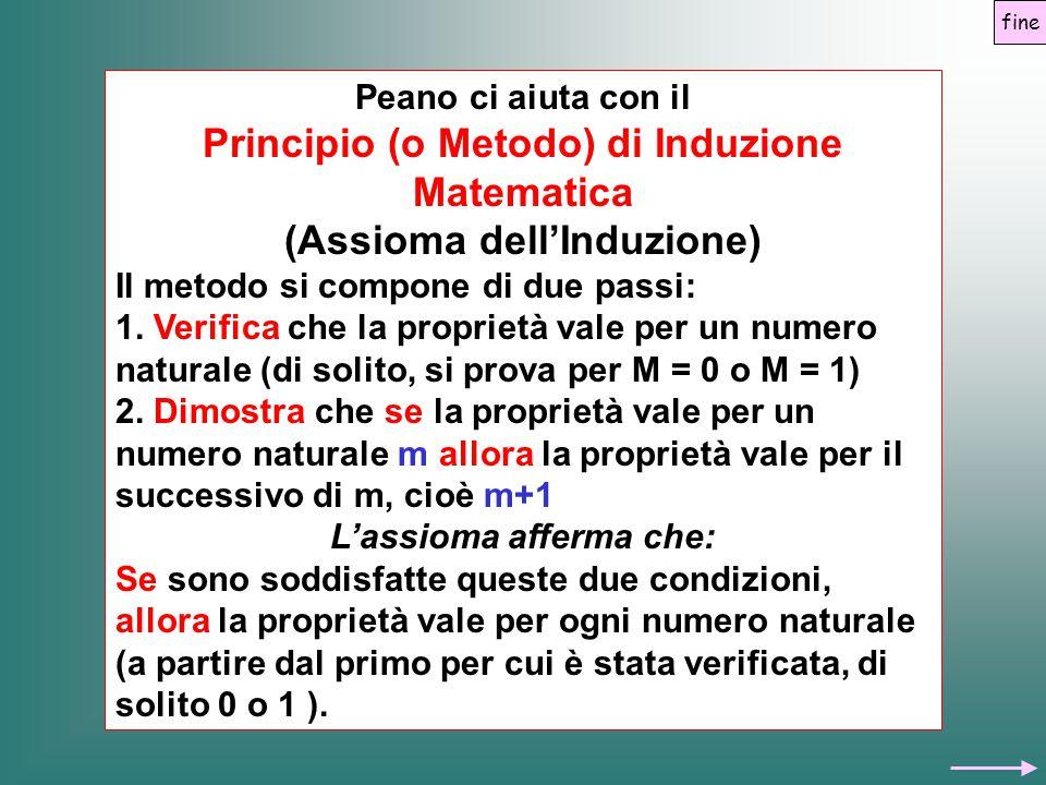 Principio (o Metodo) di Induzione Matematica (Assioma dell'Induzione)