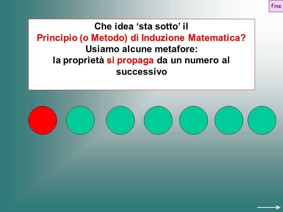 Principio (o Metodo) di Induzione Matematica Usiamo alcune metafore:
