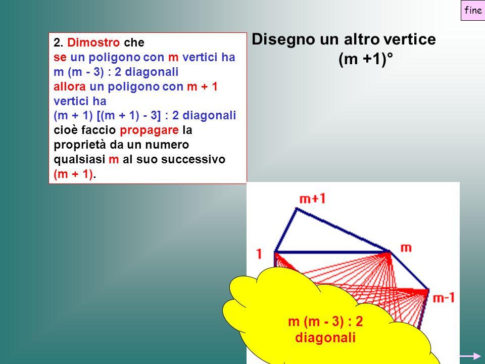 Disegno un altro vertice (m +1)°