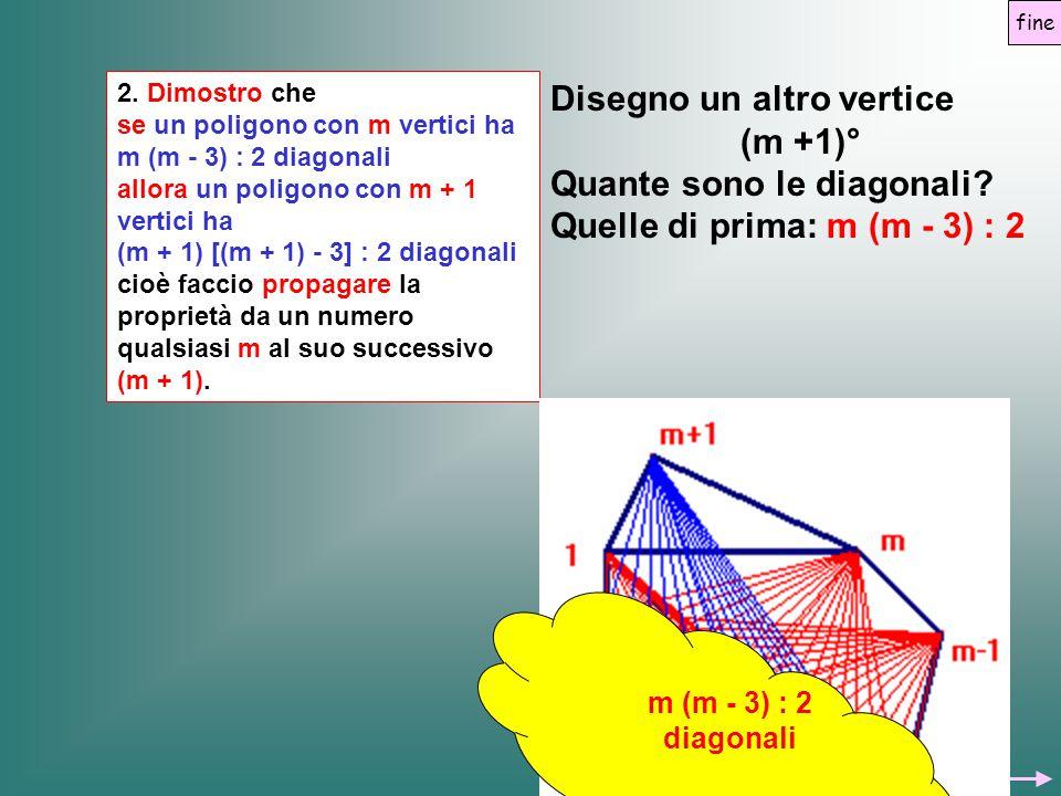 Disegno un altro vertice (m +1)° Quante sono le diagonali