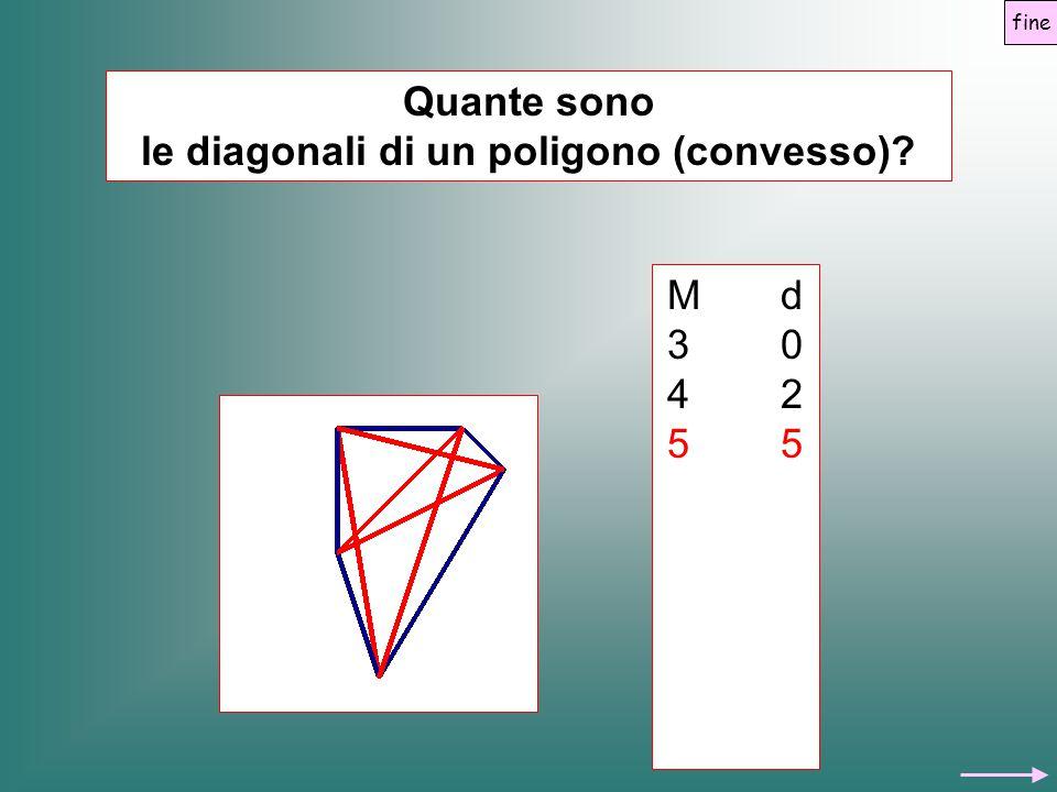 le diagonali di un poligono (convesso)