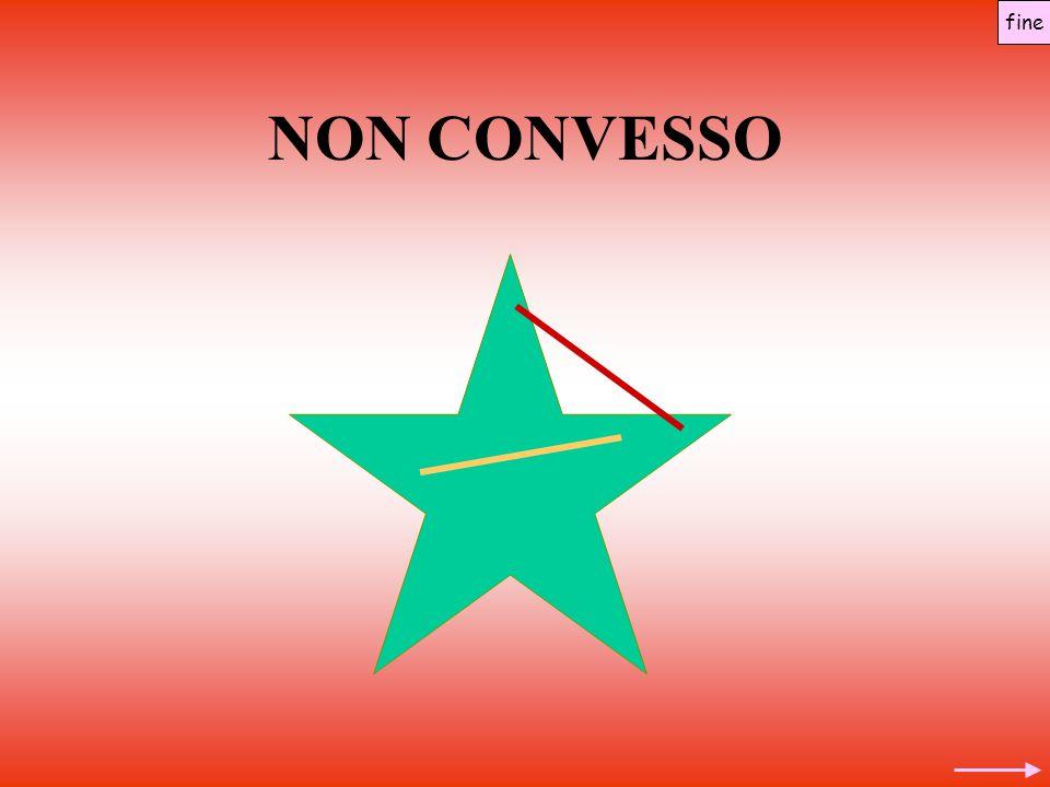 fine NON CONVESSO