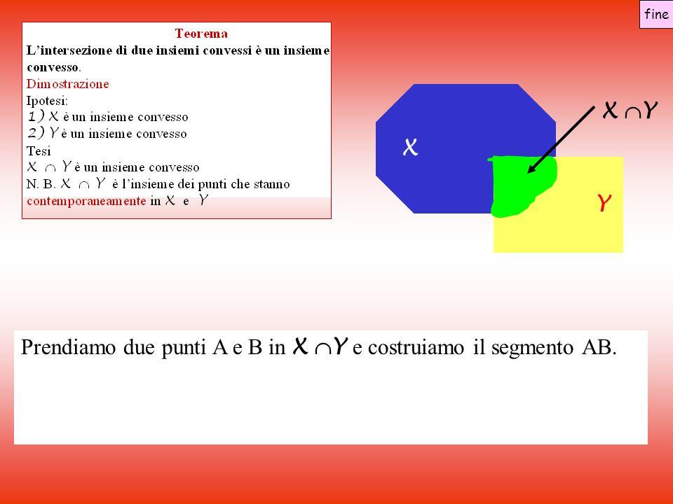 Prendiamo due punti A e B in X Y e costruiamo il segmento AB.