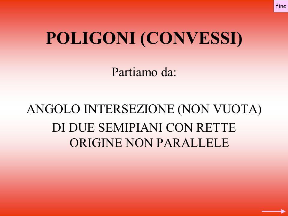 POLIGONI (CONVESSI) Partiamo da: ANGOLO INTERSEZIONE (NON VUOTA)
