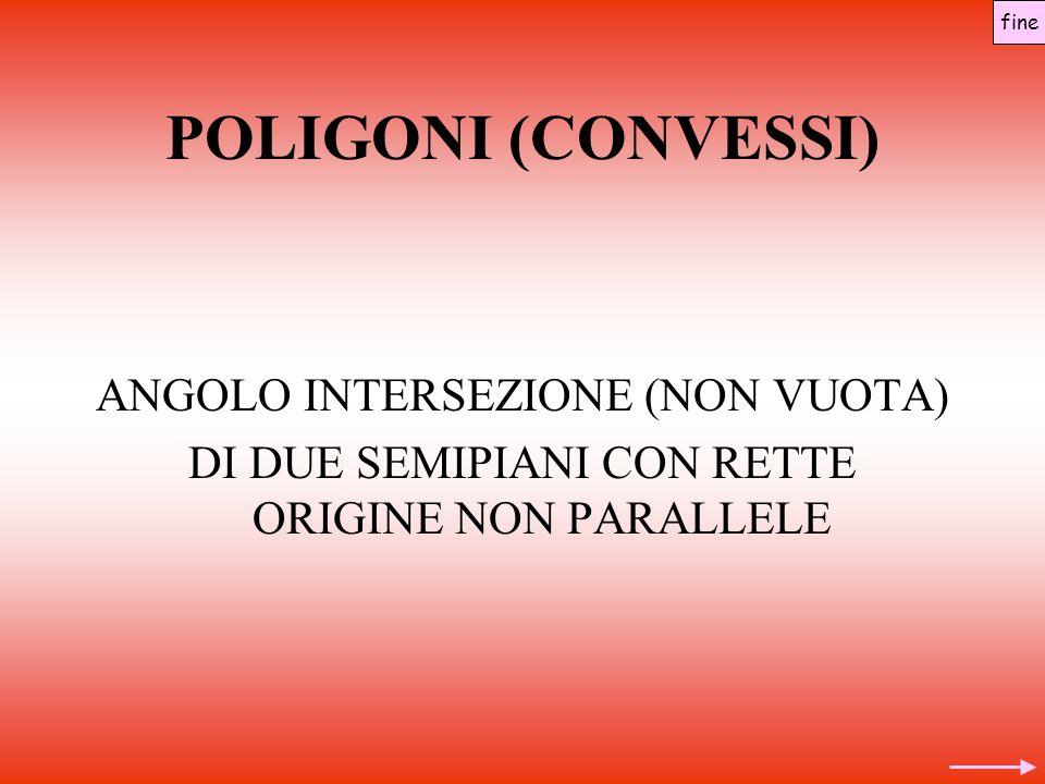 POLIGONI (CONVESSI) ANGOLO INTERSEZIONE (NON VUOTA)