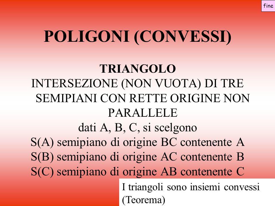 POLIGONI (CONVESSI) TRIANGOLO