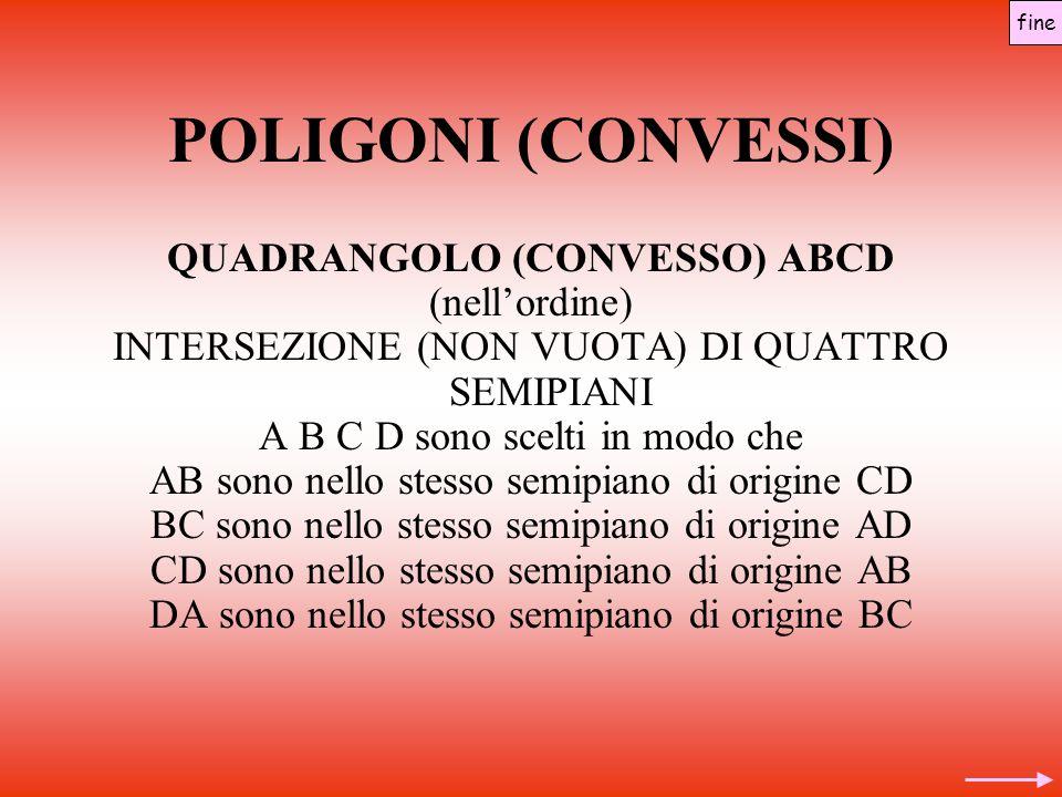 QUADRANGOLO (CONVESSO) ABCD