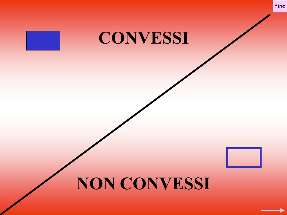 fine CONVESSI NON CONVESSI