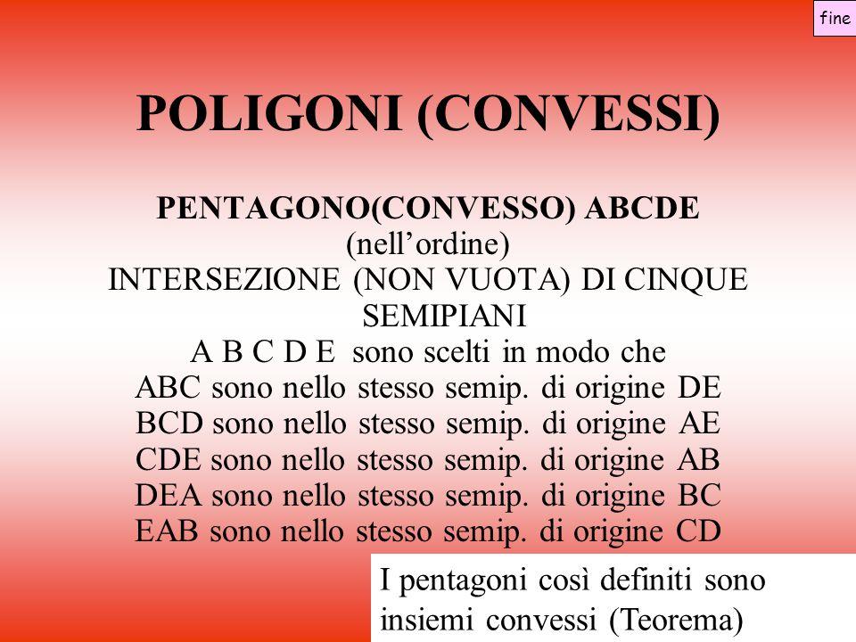 POLIGONI (CONVESSI) PENTAGONO(CONVESSO) ABCDE (nell'ordine)