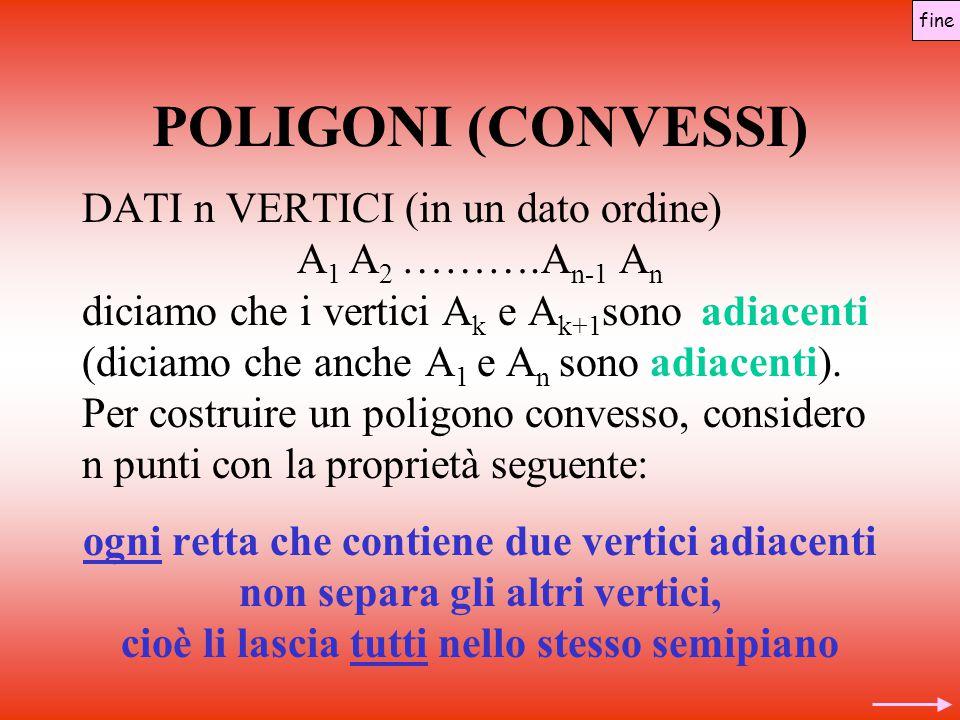 POLIGONI (CONVESSI) DATI n VERTICI (in un dato ordine)