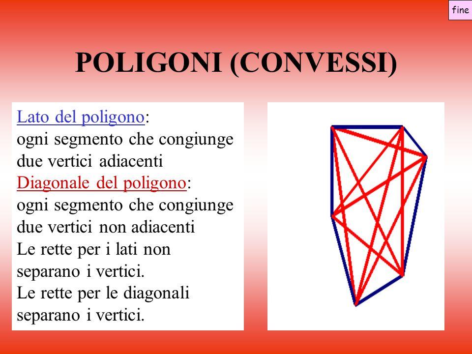 POLIGONI (CONVESSI) Lato del poligono: