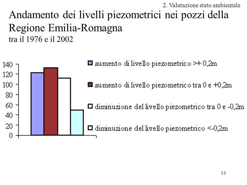 2. Valutazione stato ambientale