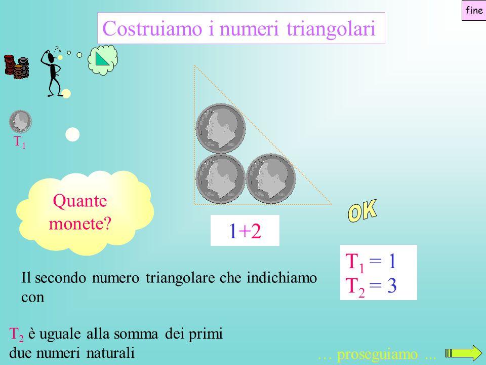 OK Costruiamo i numeri triangolari 1+2 T1 = 1 T2 = 3 Quante monete