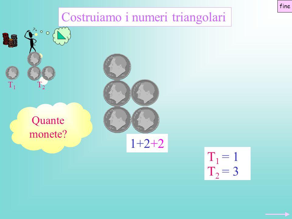 Costruiamo i numeri triangolari