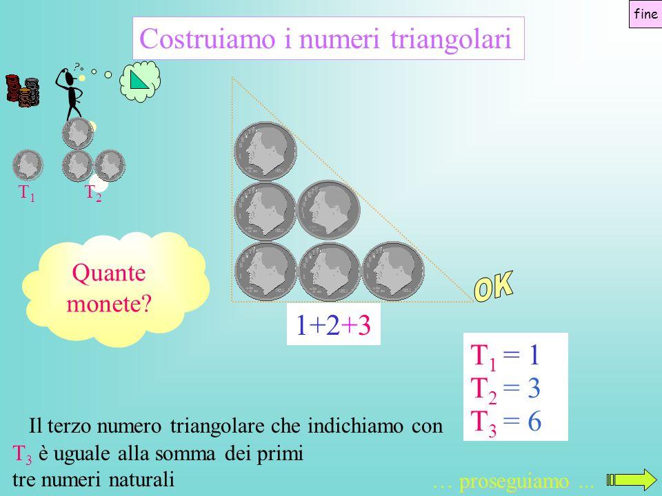 OK Costruiamo i numeri triangolari 1+2+3 T2 = 3 T1 = 1 T3 = 6 Quante