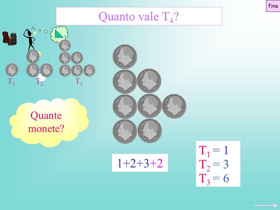 Quanto vale T4 T2 = 3 T1 = 1 T1 1+2+3+2 T2 T3 T3 = 6 Quante monete