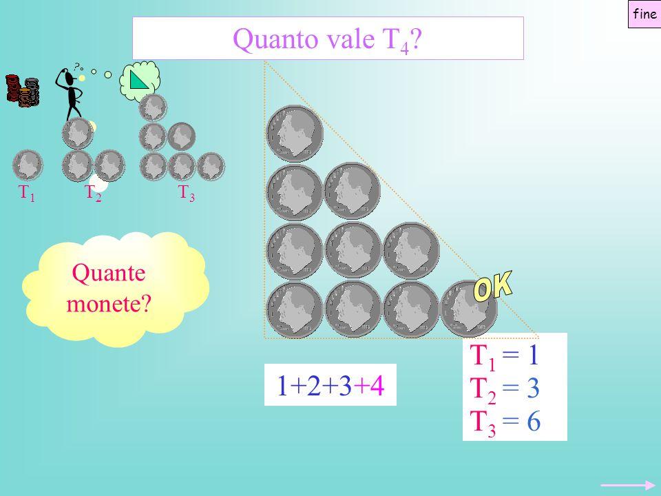 OK Quanto vale T4 T1 T2 = 3 T1 = 1 1+2+3+4 T2 T3 T3 = 6 Quante