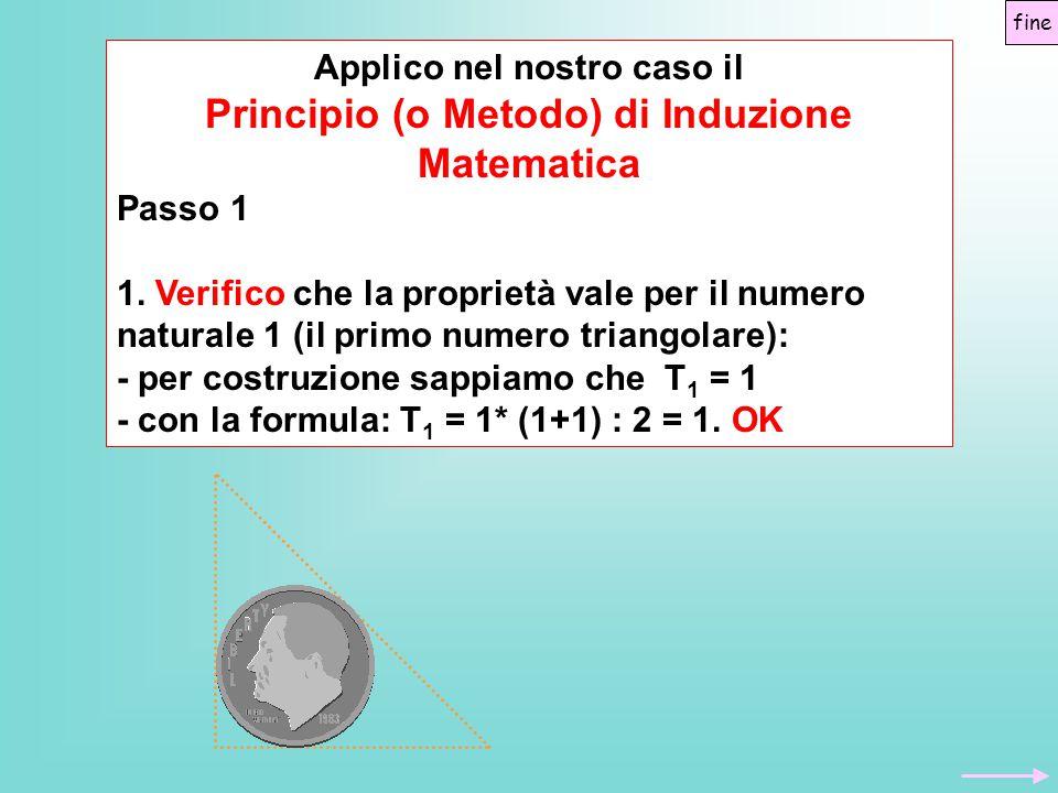 Principio (o Metodo) di Induzione Matematica