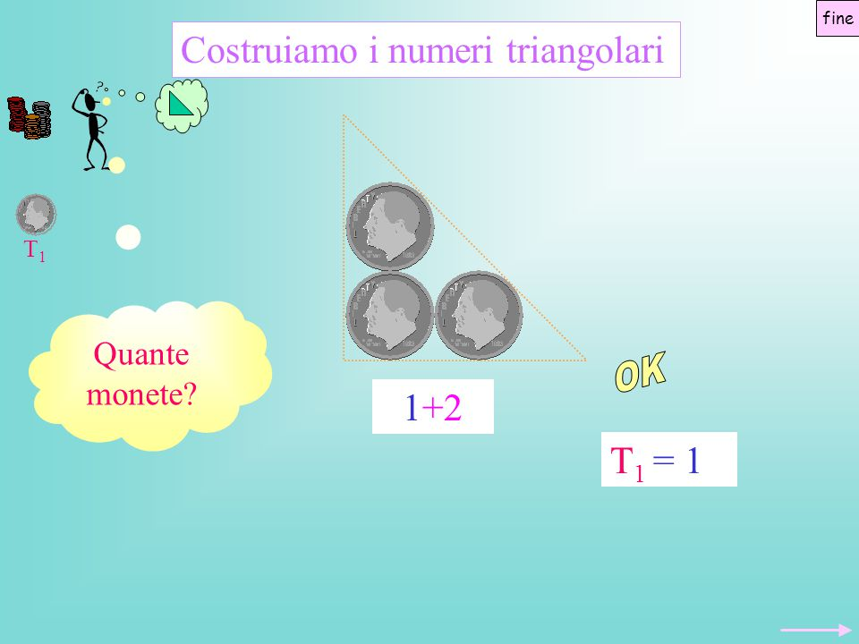 fine Costruiamo i numeri triangolari OK T1 Quante monete 1+2 T1 = 1