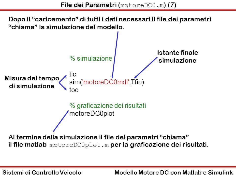 File dei Parametri (motoreDC0.m) (7)
