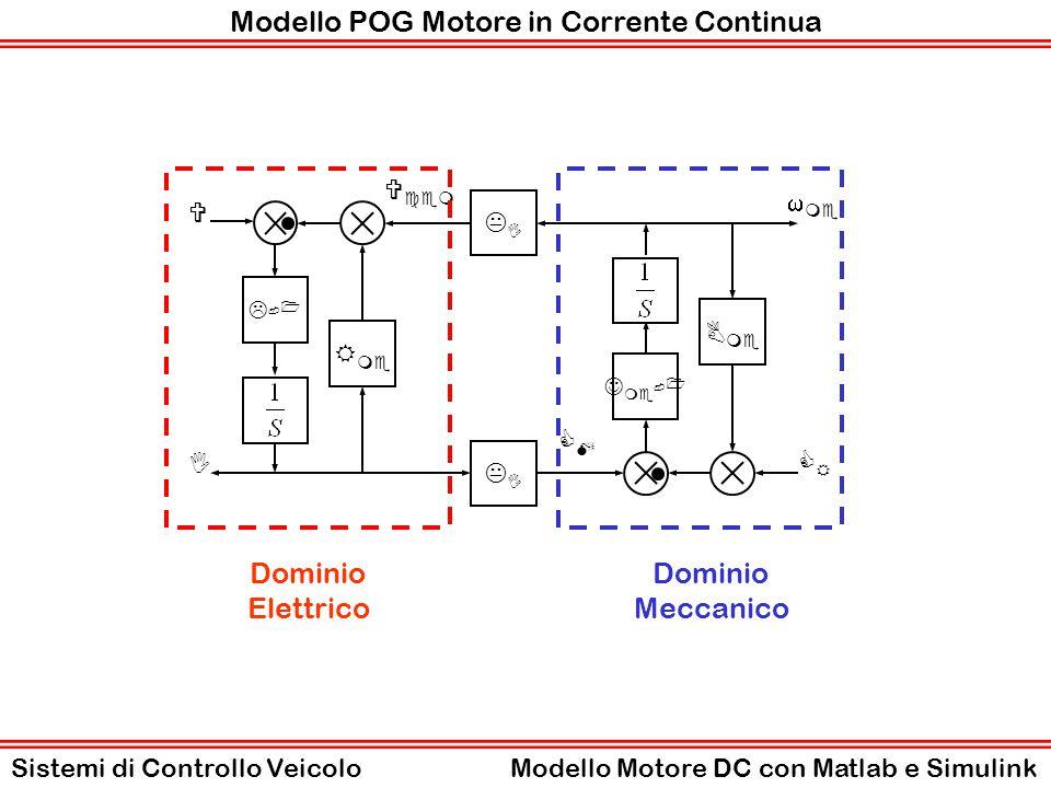 Modello POG Motore in Corrente Continua