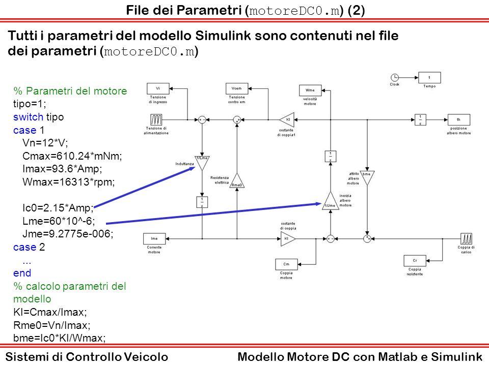 File dei Parametri (motoreDC0.m) (2)
