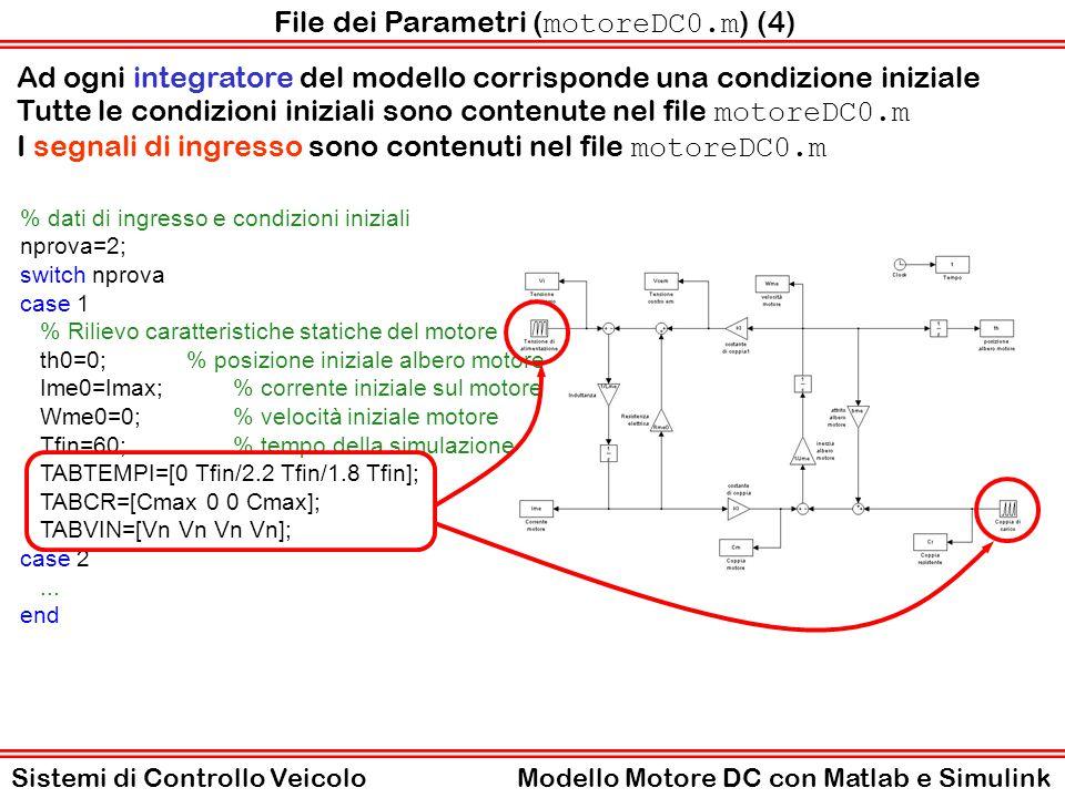 File dei Parametri (motoreDC0.m) (4)