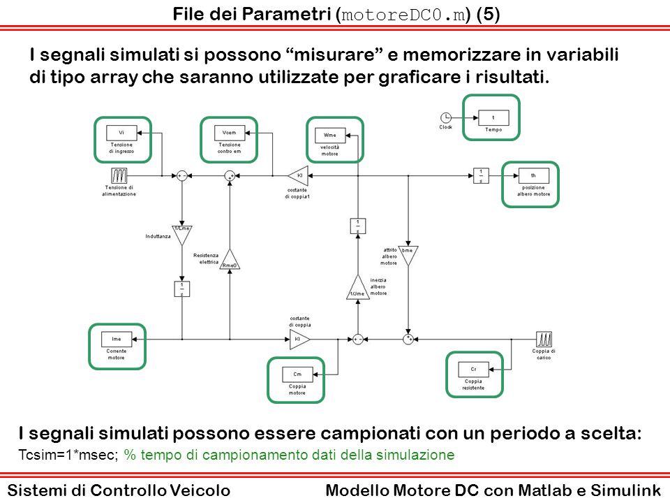 File dei Parametri (motoreDC0.m) (5)