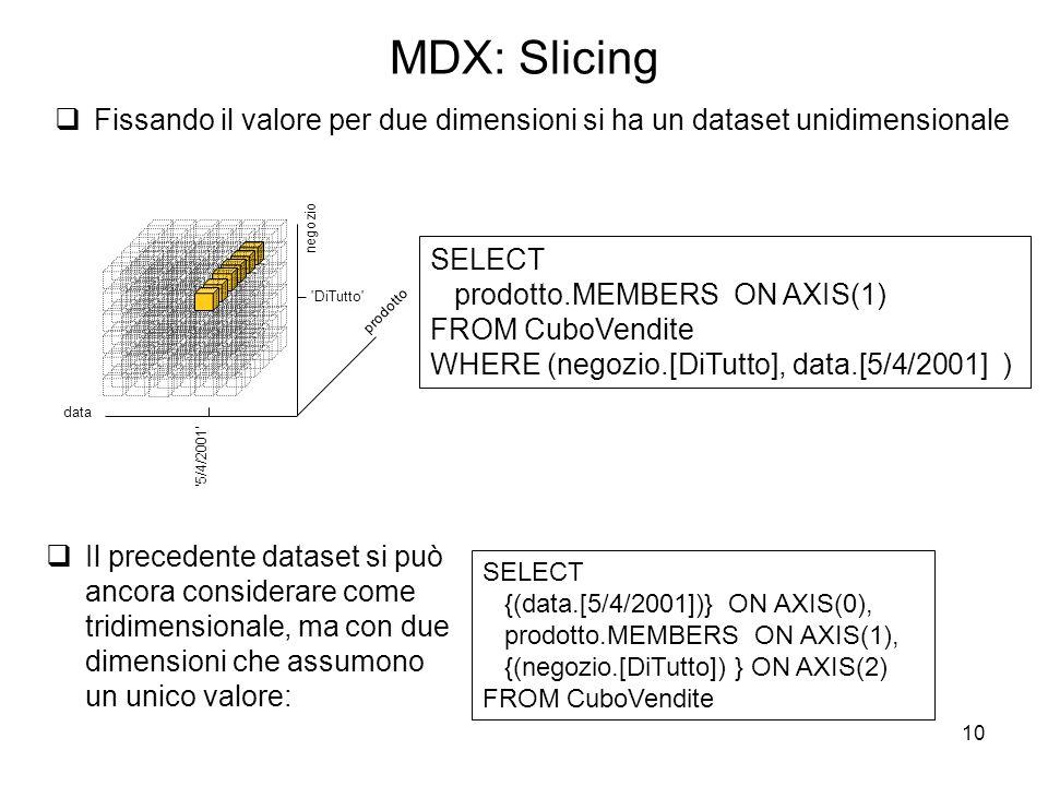 MDX: Slicing Fissando il valore per due dimensioni si ha un dataset unidimensionale. data. prodotto.