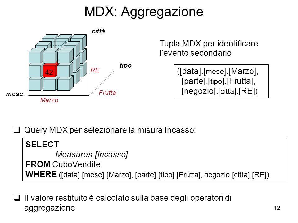 MDX: Aggregazione Tupla MDX per identificare l'evento secondario