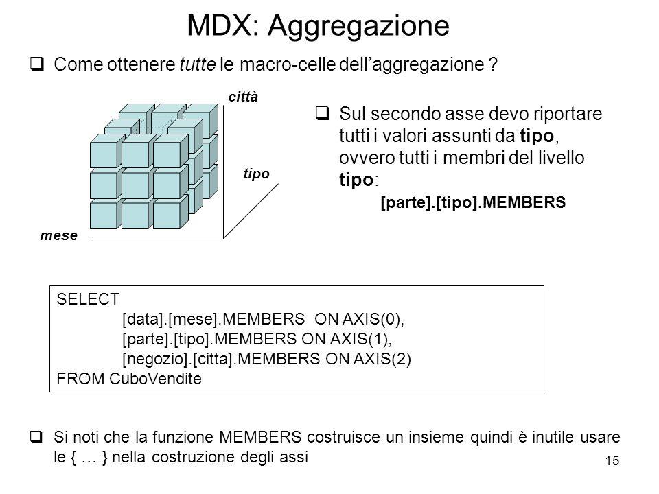 MDX: Aggregazione Come ottenere tutte le macro-celle dell'aggregazione tipo. mese. città.
