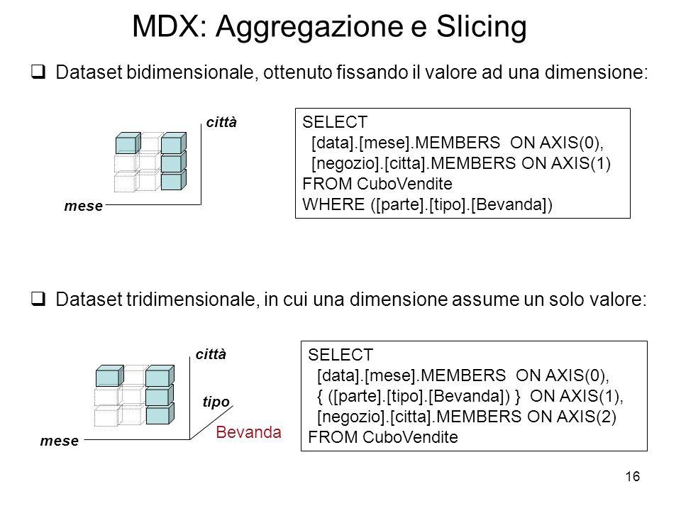 MDX: Aggregazione e Slicing