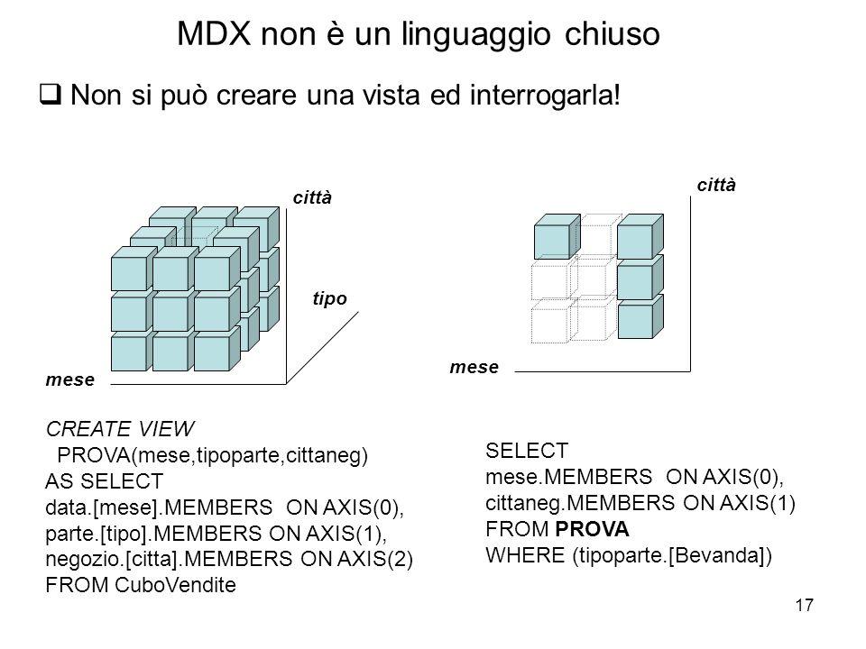 MDX non è un linguaggio chiuso