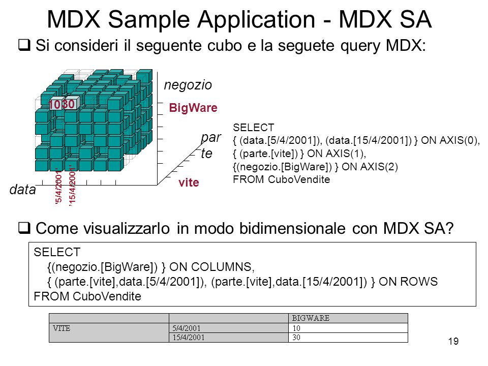 MDX Sample Application - MDX SA