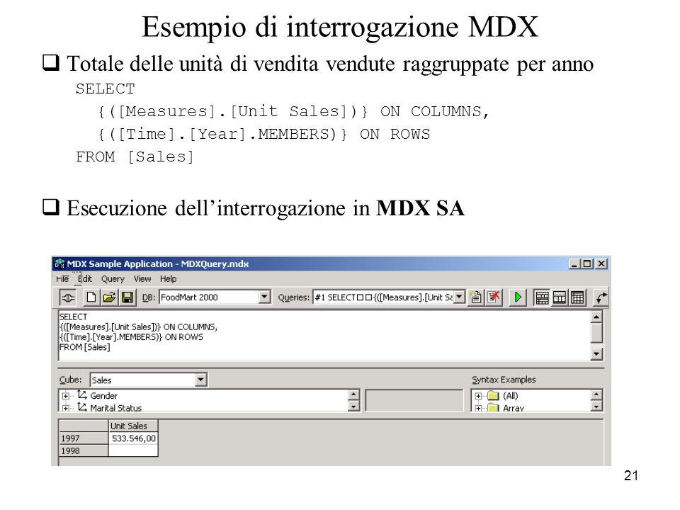 Esempio di interrogazione MDX