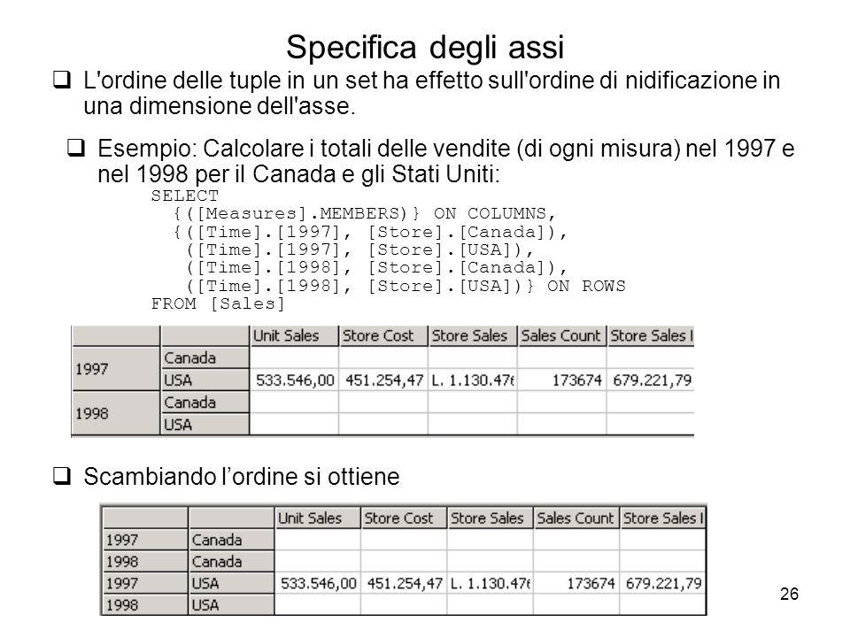 Specifica degli assi L ordine delle tuple in un set ha effetto sull ordine di nidificazione in una dimensione dell asse.