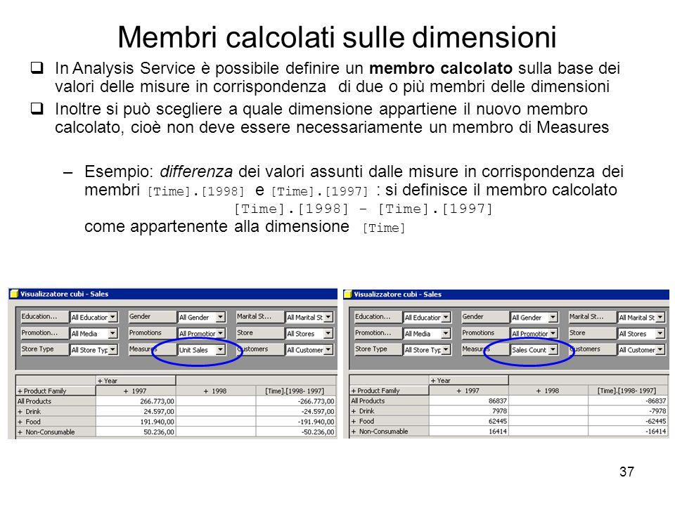 Membri calcolati sulle dimensioni