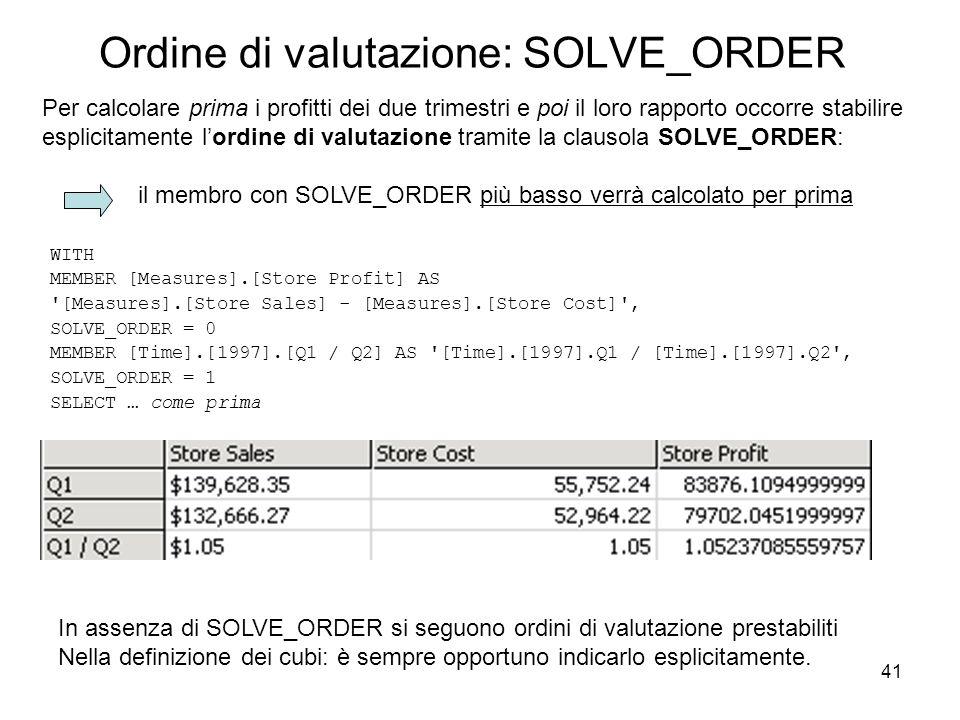 Ordine di valutazione: SOLVE_ORDER